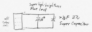 Elemental Lumen schematic. The three parts are a solar cell, blue LED, and super-capacitor